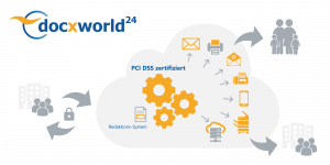 docxworld24 CloudService